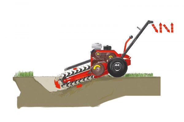 Prikaz postupka kopanja kanala sa rovokopačem WEIBANG, upravljač: dole - nazad - gore